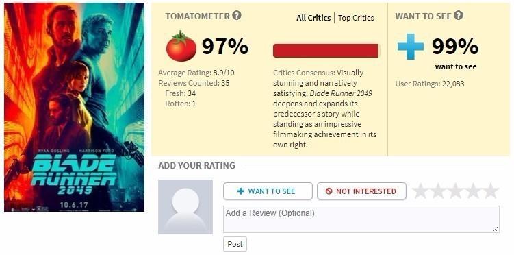 """Бегущий по лезвию 2049"" - рейтинг на Rotten Tomatoes"