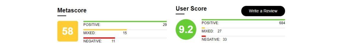 """""""Джокер"""" - рейтинг на Metacritic"""